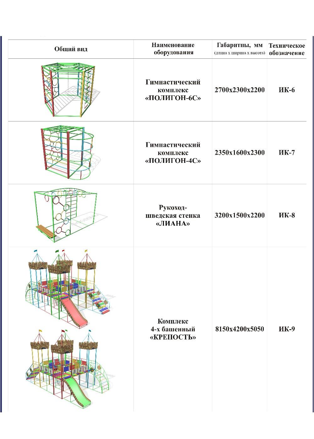 Пароизоляции стоимость крыши монтажа