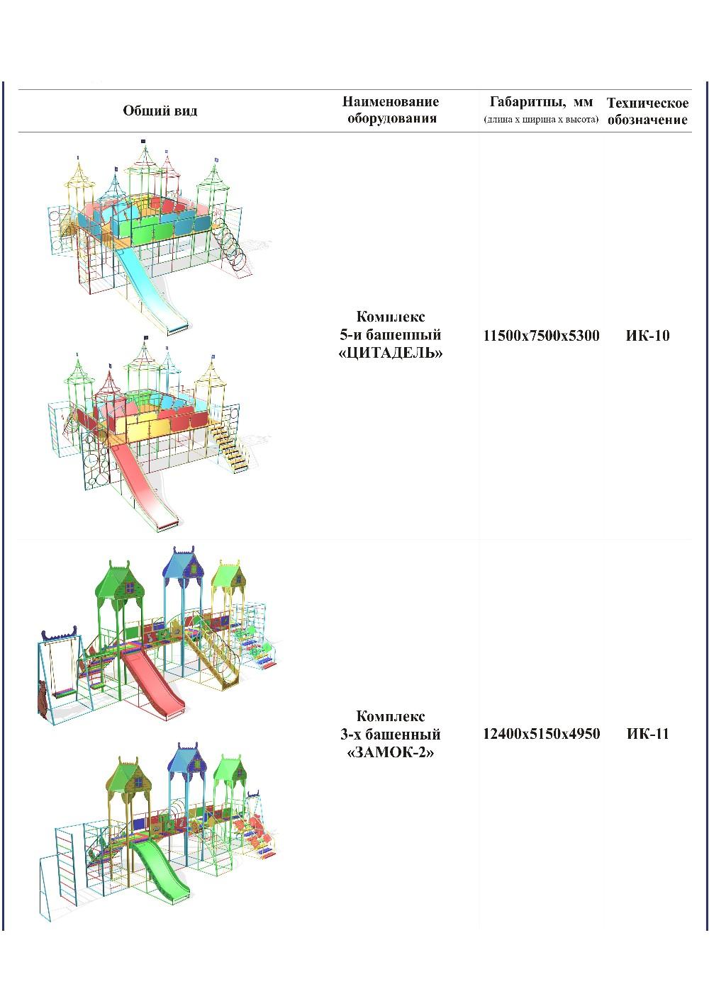 Дизайн трубы отопления